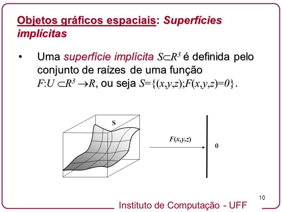 Instituto de Computação - UFF 10 Objetos gráficos espaciais: Superfícies implícitas Uma superfície implícita S R 3 é definida pelo conjunto de raízes
