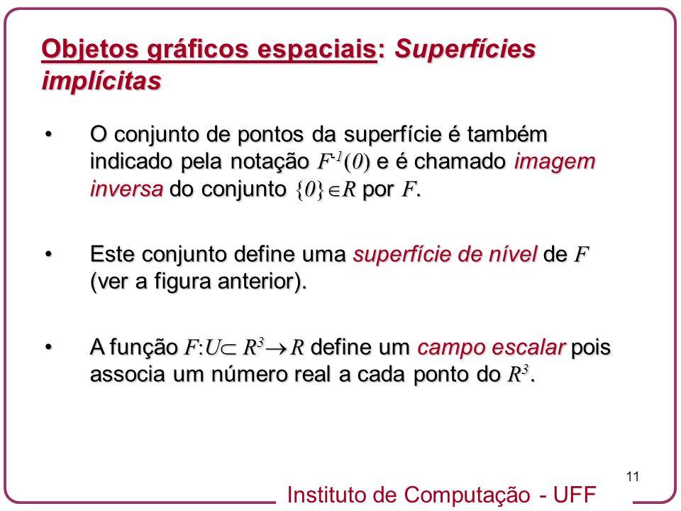 Instituto de Computação - UFF 11 Objetos gráficos espaciais: Superfícies implícitas O conjunto de pontos da superfície é também indicado pela notação