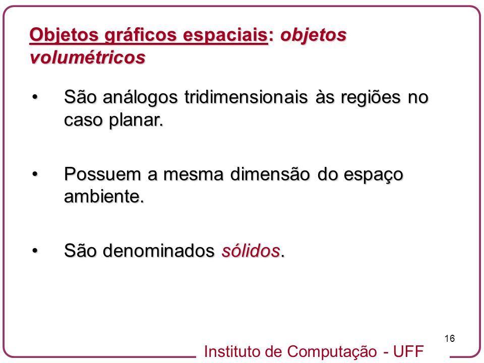 Instituto de Computação - UFF 16 Objetos gráficos espaciais: objetos volumétricos São análogos tridimensionais às regiões no caso planar.São análogos