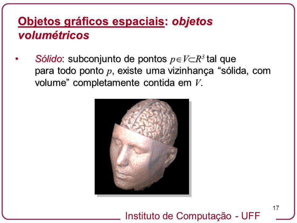 Instituto de Computação - UFF 17 Objetos gráficos espaciais: objetos volumétricos Sólido: subconjunto de pontos p V R 3 tal que para todo ponto p, exi
