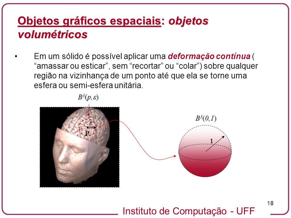 Instituto de Computação - UFF 18 Objetos gráficos espaciais: objetos volumétricos 1 p B 3 (p, ) B 3 (0,1) Em um sólido é possível aplicar uma deformaç