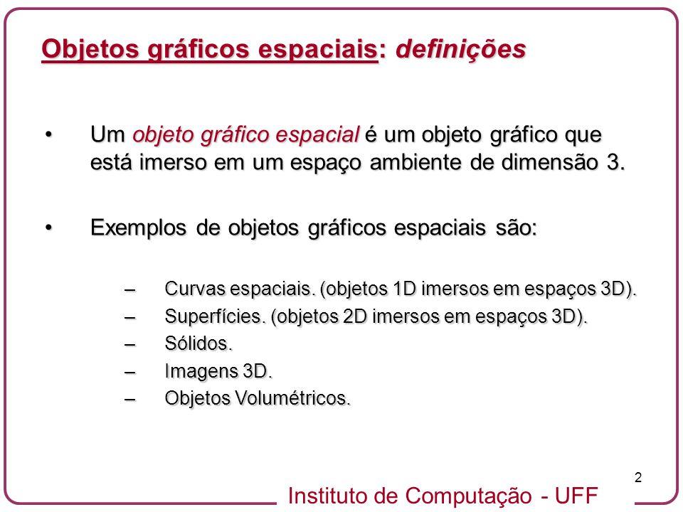 Instituto de Computação - UFF 2 Objetos gráficos espaciais: definições Um objeto gráfico espacial é um objeto gráfico que está imerso em um espaço amb