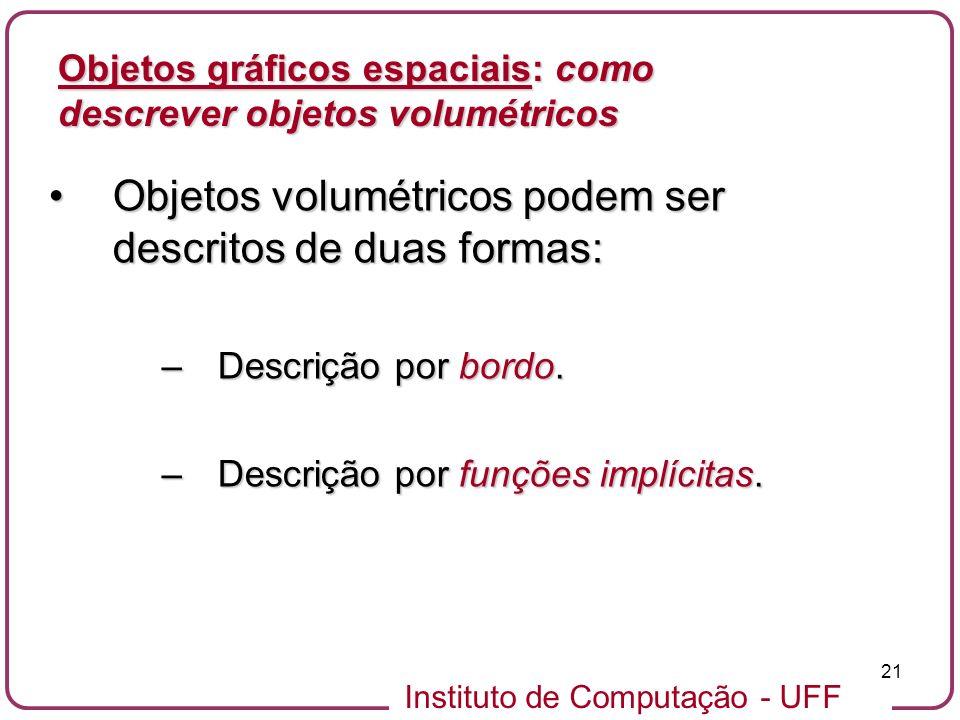 Instituto de Computação - UFF 21 Objetos gráficos espaciais: como descrever objetos volumétricos Objetos volumétricos podem ser descritos de duas form