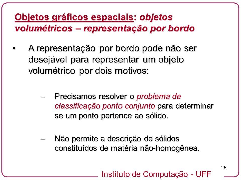Instituto de Computação - UFF 25 Objetos gráficos espaciais: objetos volumétricos – representação por bordo A representação por bordo pode não ser des