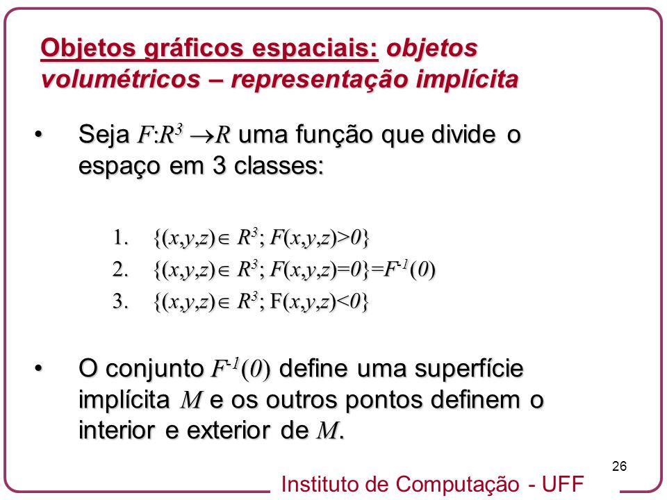 Instituto de Computação - UFF 26 Objetos gráficos espaciais: objetos volumétricos – representação implícita Seja F:R 3 R uma função que divide o espaç