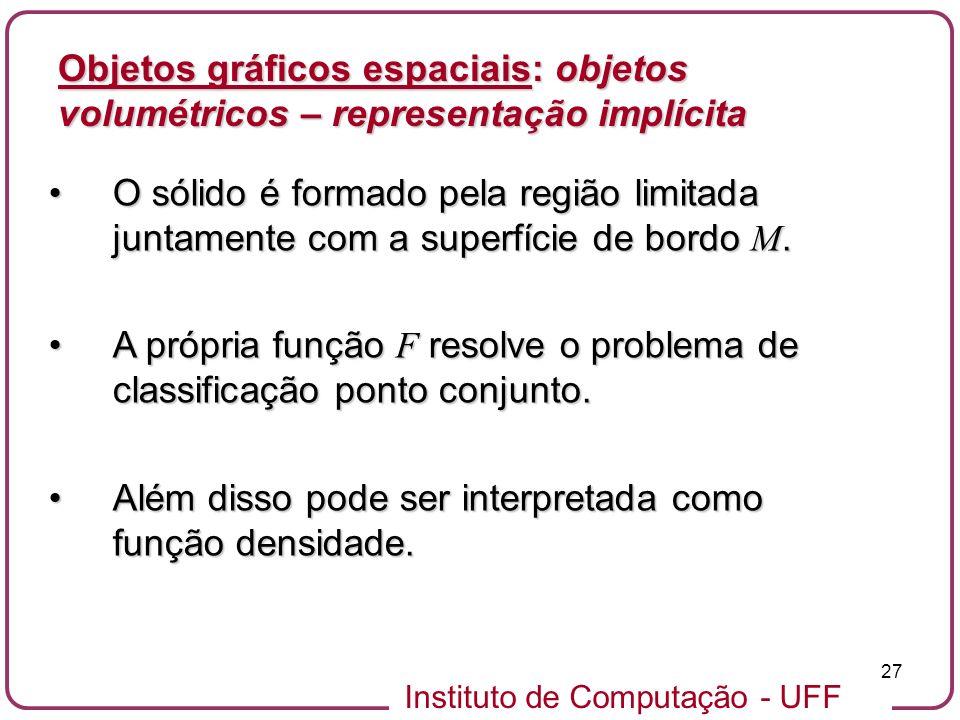 Instituto de Computação - UFF 27 Objetos gráficos espaciais: objetos volumétricos – representação implícita O sólido é formado pela região limitada ju