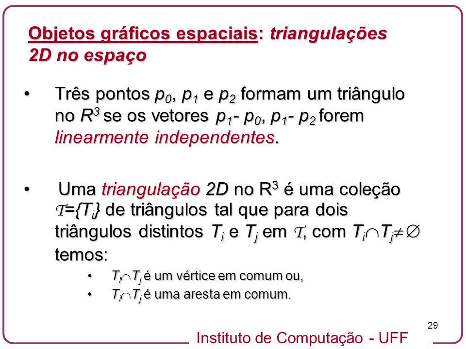 Instituto de Computação - UFF 29 Objetos gráficos espaciais: triangulações 2D no espaço Três pontos p 0, p 1 e p 2 formam um triângulo no R 3 se os ve