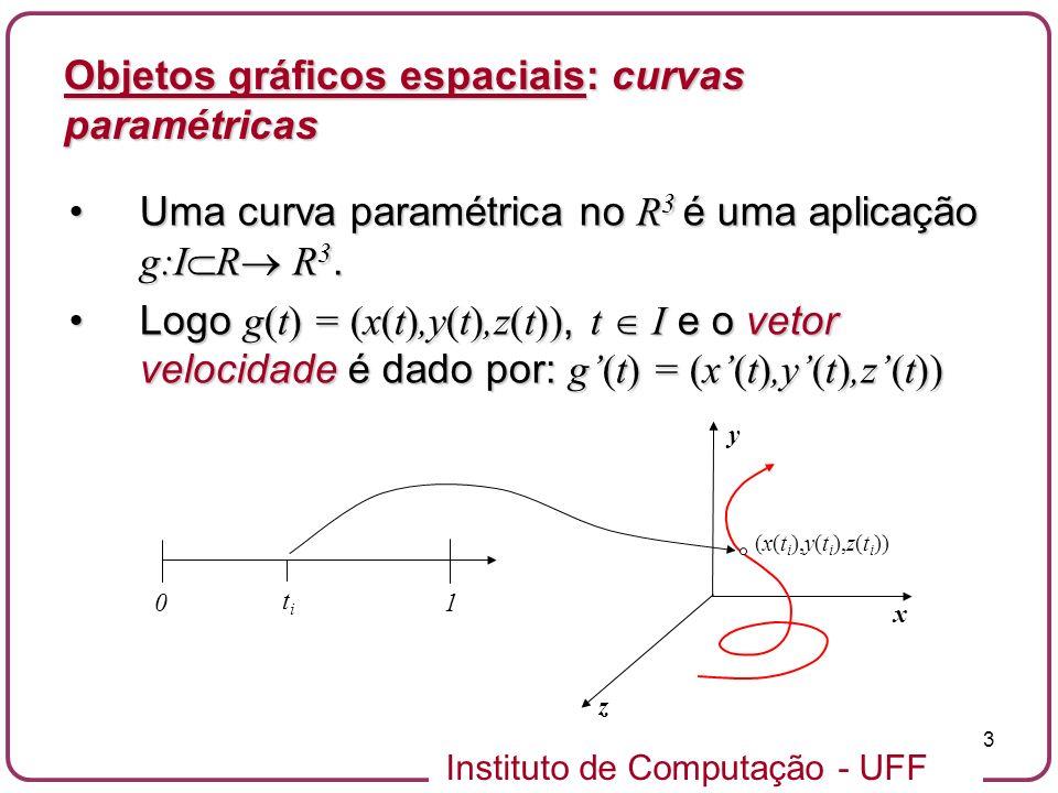 Instituto de Computação - UFF 64 Objetos gráficos: representação de retalhos por vértices Reconstrução por interpolação bilinearReconstrução por interpolação bilinear (1,1)(1,1) (0,1)(0,1) (0,0)(0,0) (1,0)(1,0) p A B C D u v T(p)=T[p(1-u)+pu] T(p)=T(p)(1-u)+T(p)u T(p)=[A(1-v)+Cv](1-u)+[B(1-v)+Dv]u T(p)T(p) p p p=p(1-u)+pu T(p)T(p) T(p)T(p)