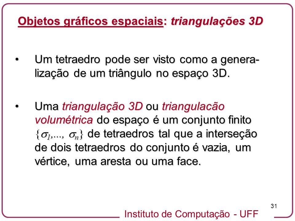 Instituto de Computação - UFF 31 Objetos gráficos espaciais: triangulações 3D Um tetraedro pode ser visto como a genera- lização de um triângulo no es