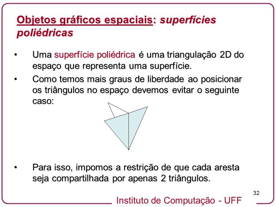 Instituto de Computação - UFF 32 Objetos gráficos espaciais: superfícies poliédricas Uma superfície poliédrica é uma triangulação 2D do espaço que rep