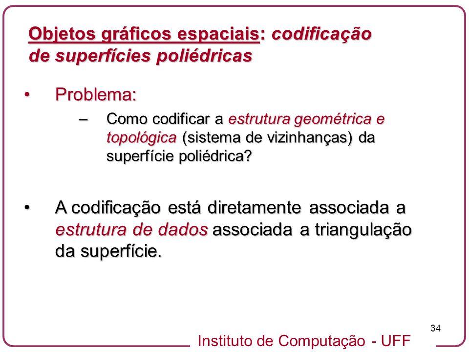 Instituto de Computação - UFF 34 Objetos gráficos espaciais: codificação de superfícies poliédricas Problema:Problema: –Como codificar a estrutura geo