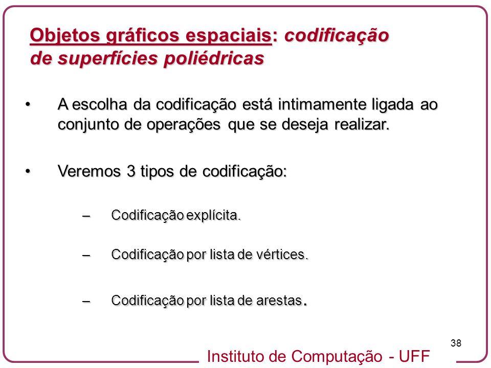 Instituto de Computação - UFF 38 Objetos gráficos espaciais: codificação de superfícies poliédricas A escolha da codificação está intimamente ligada a