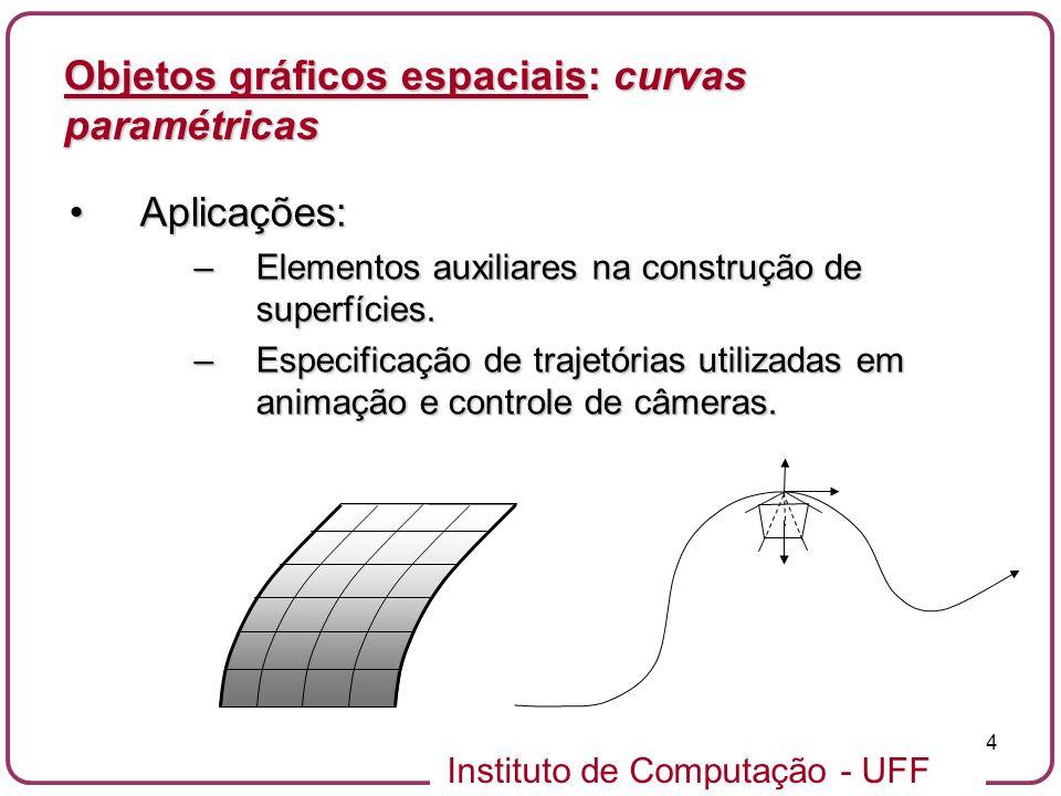 Instituto de Computação - UFF 45 Objetos gráficos espaciais: codificação por lista arestas Lista de vértices v 1 = (x 1,y 1,z 1 ) v 2 = (x 2,y 2,z 2 ) v 3 = (x 3,y 3,z 3 ) v 4 = (x 4,y 4,z 4 ) v 5 = (x 5,y 5,z 5 ) Lista de faces f 1 = e 1,e 5,e 6 f 2 = e 2,e 6,e 7 f 3 = e 3,e 7,e 8 f 4 = e 4,e 8,e 5 f 5 = e 1,e 2,e 3,e 4 Lista de arestas e 1 = v 1,v 2 e 2 = v 2,v 3 e 3 = v 3,v 4 e 4 = v 4,v 1 e 5 = v 1,v 5 e 6 = v 2,v 5 e 7 = v 3,v 5 e 8 = v 4,v 5 v4v4 v5v5 f2f2 f3f3 f1f1 f4f4 f5f5 e1e1 e4e4 e5e5 e8e8 e3e3 v2v2 e7e7 e2e2 e6e6