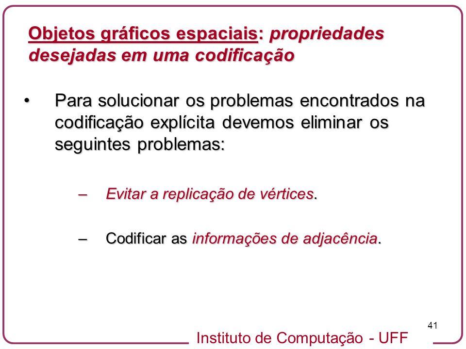 Instituto de Computação - UFF 41 Objetos gráficos espaciais: propriedades desejadas em uma codificação Para solucionar os problemas encontrados na cod