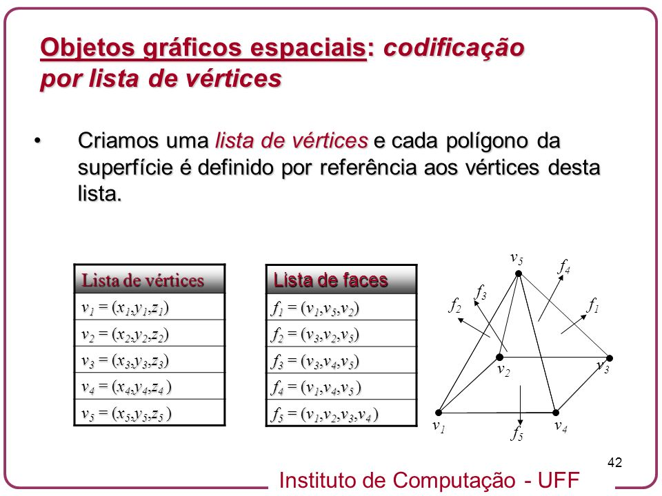 Instituto de Computação - UFF 42 Objetos gráficos espaciais: codificação por lista de vértices Criamos uma lista de vértices e cada polígono da superf