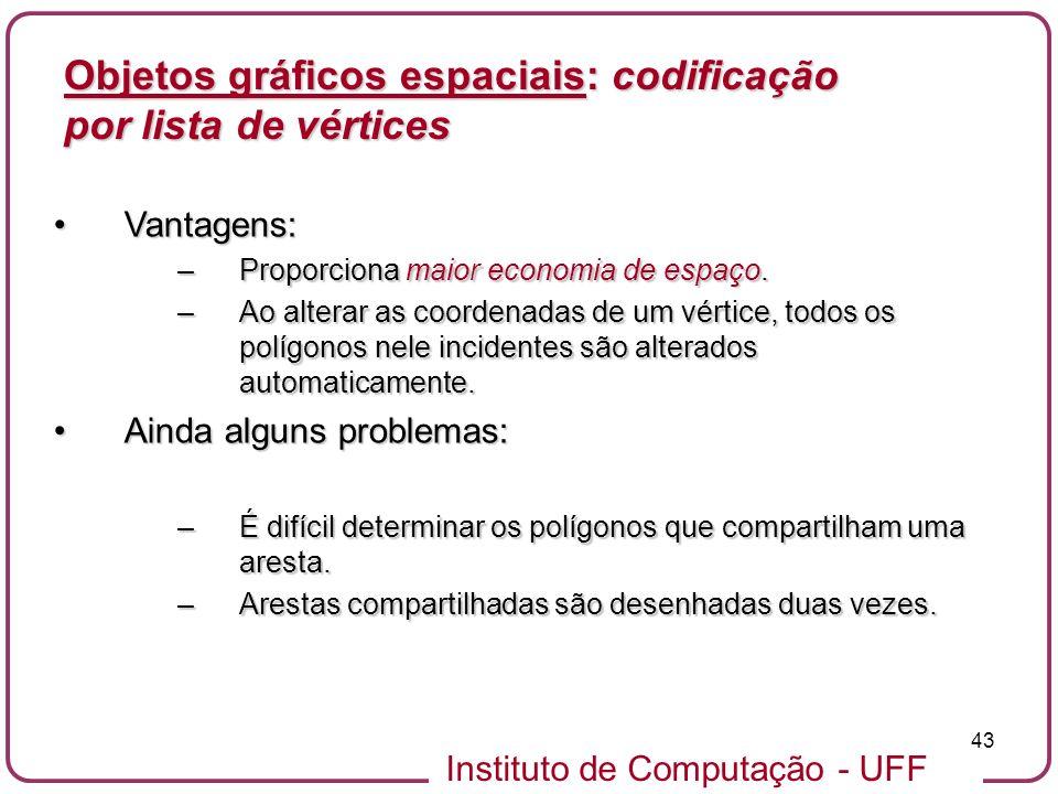 Instituto de Computação - UFF 43 Objetos gráficos espaciais: codificação por lista de vértices Vantagens:Vantagens: –Proporciona maior economia de esp