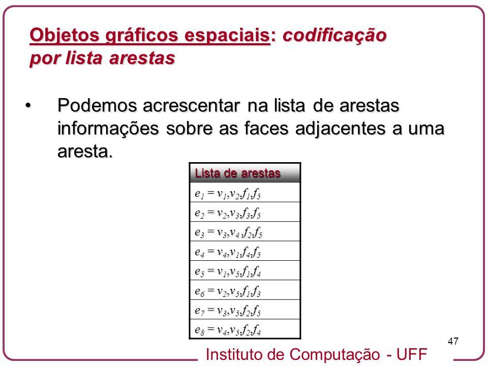 Instituto de Computação - UFF 47 Objetos gráficos espaciais: codificação por lista arestas Podemos acrescentar na lista de arestas informações sobre a