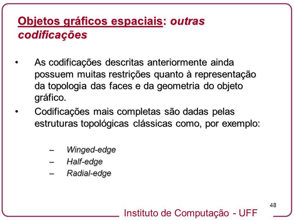 Instituto de Computação - UFF 48 Objetos gráficos espaciais: outras codificações As codificações descritas anteriormente ainda possuem muitas restriçõ
