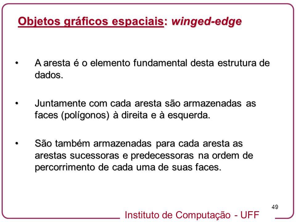 Instituto de Computação - UFF 49 Objetos gráficos espaciais: winged-edge A aresta é o elemento fundamental desta estrutura de dados.A aresta é o eleme