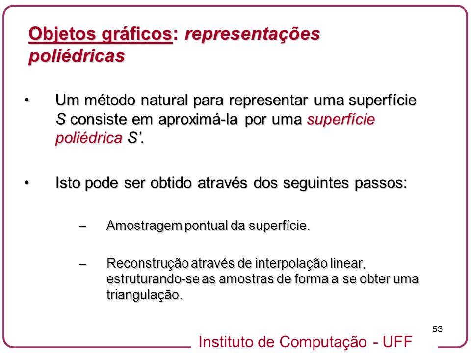 Instituto de Computação - UFF 53 Objetos gráficos: representações poliédricas Um método natural para representar uma superfície S consiste em aproximá