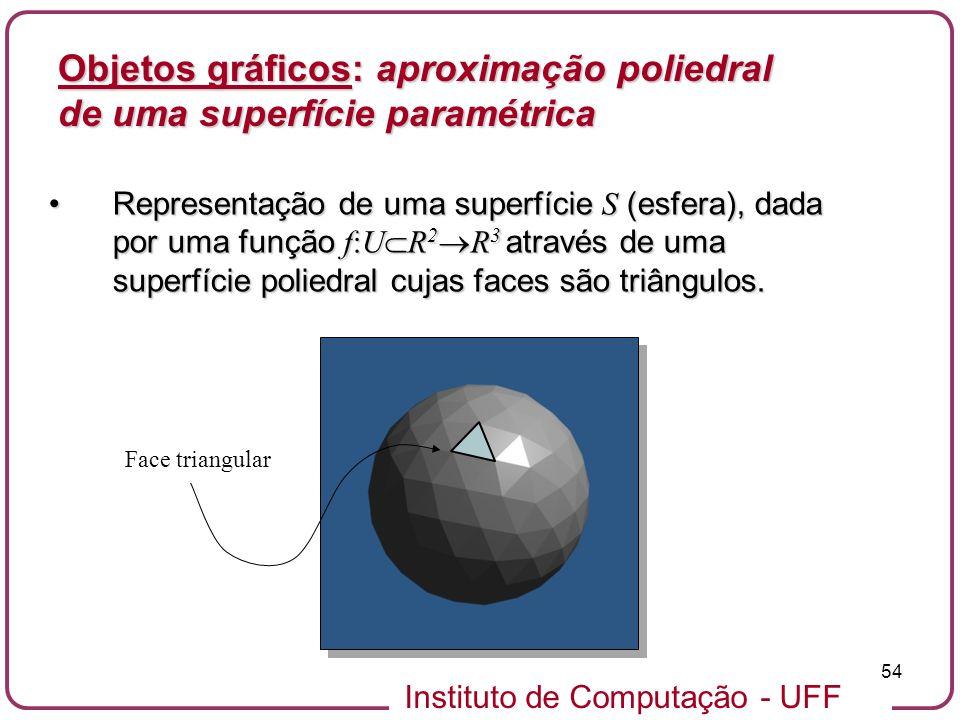 Instituto de Computação - UFF 54 Objetos gráficos: aproximação poliedral de uma superfície paramétrica Representação de uma superfície S (esfera), dad