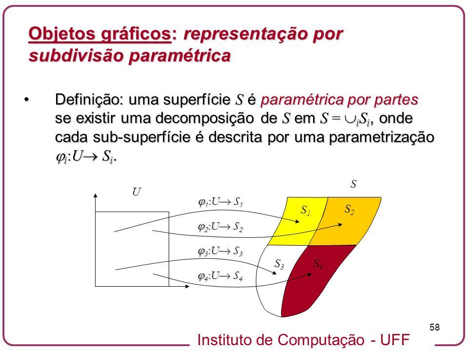 Instituto de Computação - UFF 58 Objetos gráficos: representação por subdivisão paramétrica Definição: uma superfície S é paramétrica por partes se ex