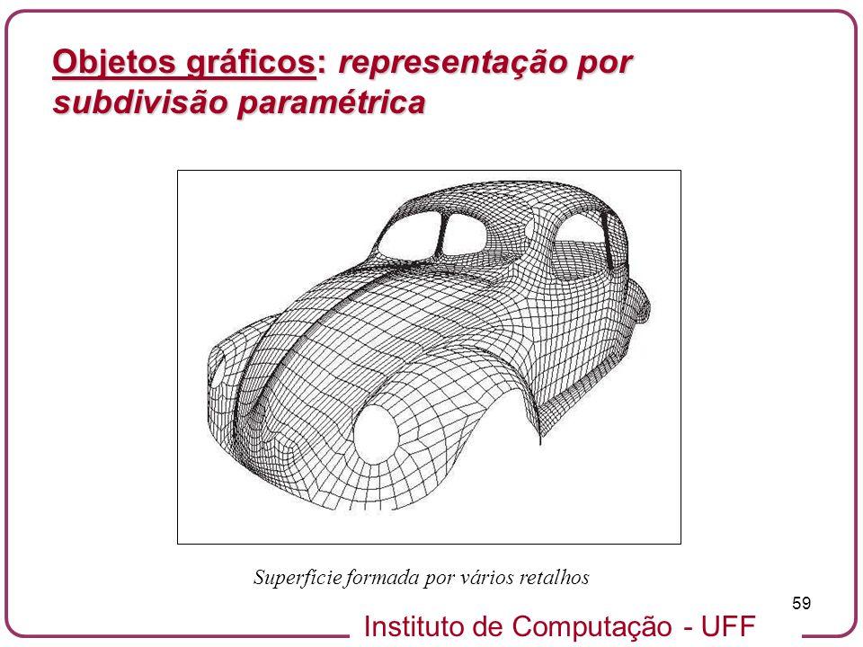 Instituto de Computação - UFF 59 Objetos gráficos: representação por subdivisão paramétrica Superfície formada por vários retalhos