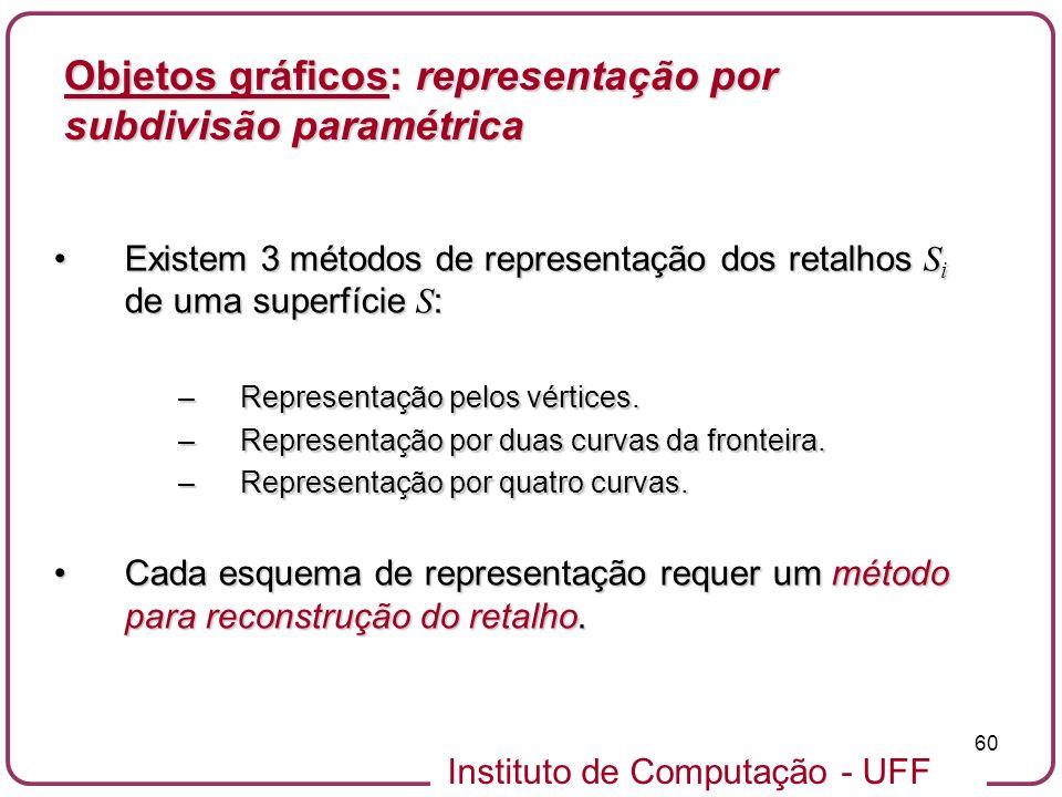 Instituto de Computação - UFF 60 Objetos gráficos: representação por subdivisão paramétrica Existem 3 métodos de representação dos retalhos S i de uma