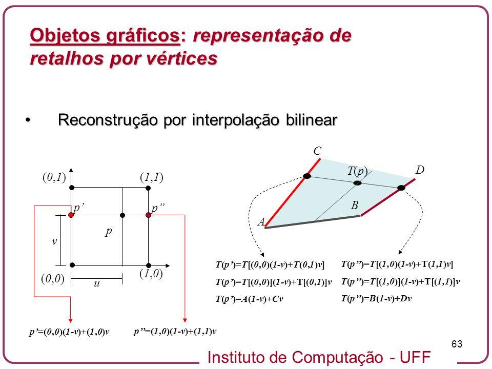 Instituto de Computação - UFF 63 Objetos gráficos: representação de retalhos por vértices Reconstrução por interpolação bilinearReconstrução por inter
