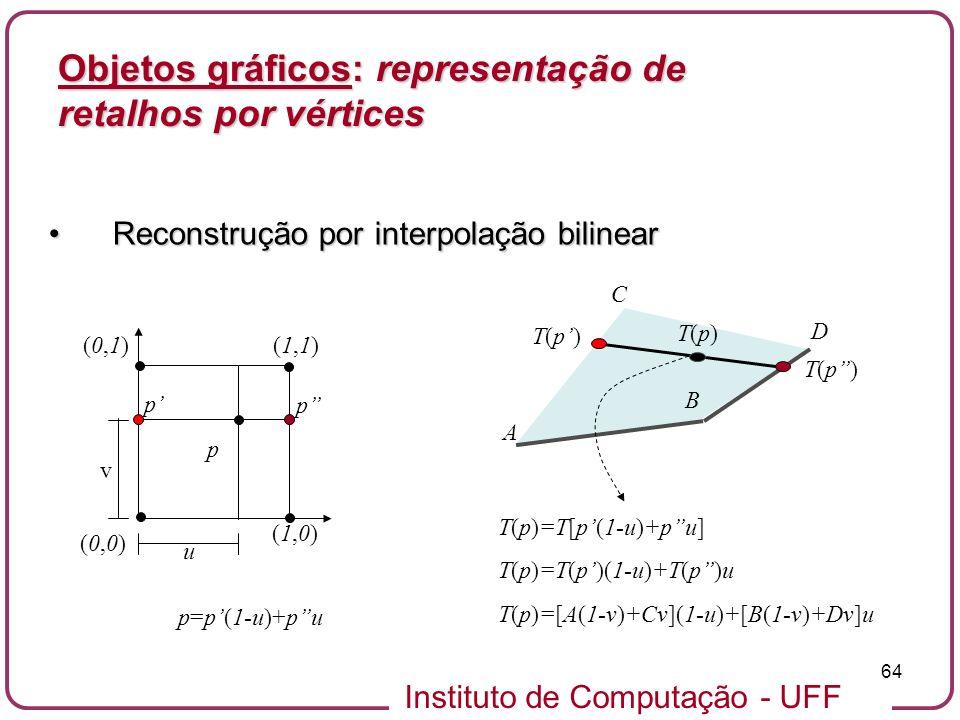 Instituto de Computação - UFF 64 Objetos gráficos: representação de retalhos por vértices Reconstrução por interpolação bilinearReconstrução por inter
