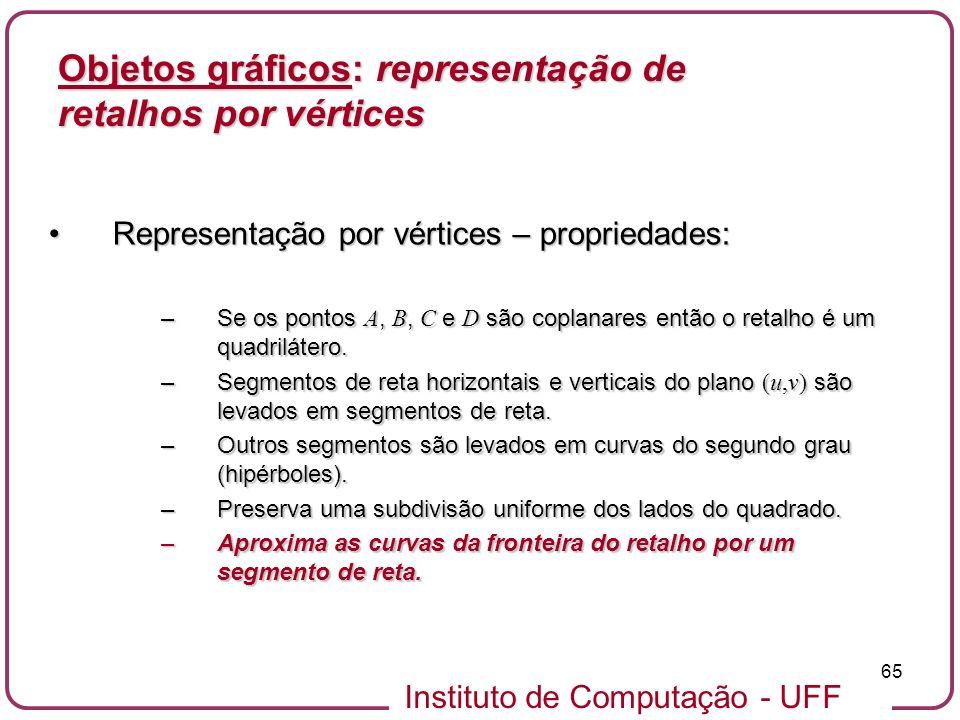 Instituto de Computação - UFF 65 Objetos gráficos: representação de retalhos por vértices Representação por vértices – propriedades:Representação por