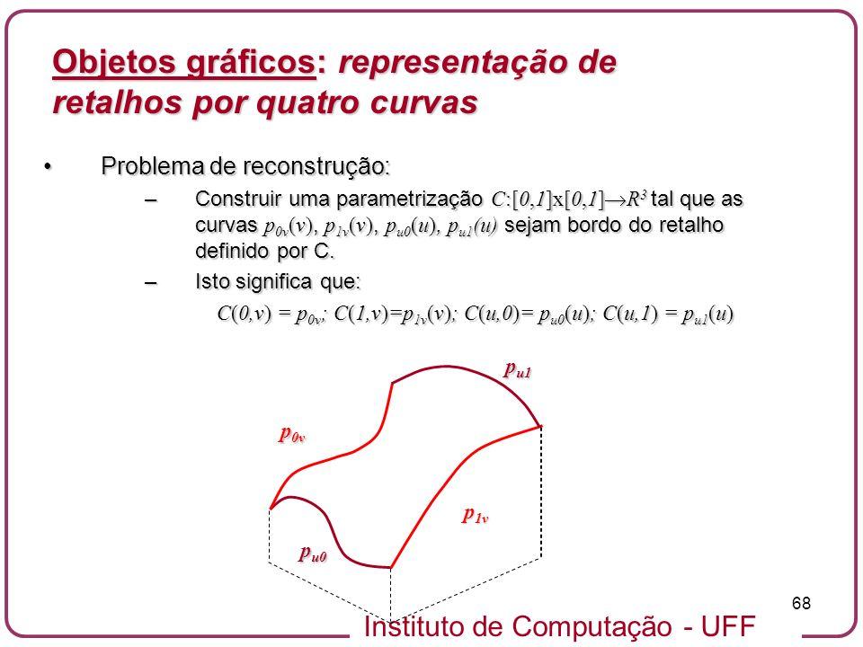 Instituto de Computação - UFF 68 Objetos gráficos: representação de retalhos por quatro curvas Problema de reconstrução:Problema de reconstrução: –Con