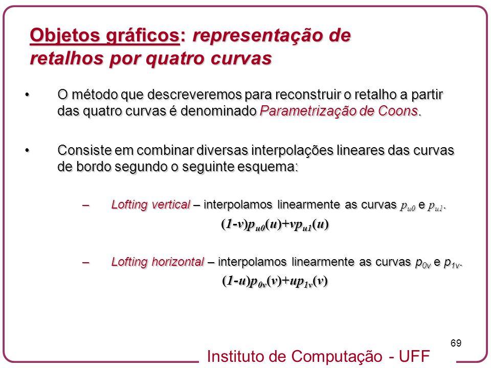 Instituto de Computação - UFF 69 Objetos gráficos: representação de retalhos por quatro curvas O método que descreveremos para reconstruir o retalho a