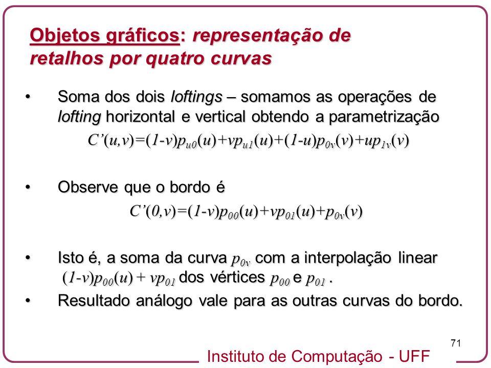 Instituto de Computação - UFF 71 Objetos gráficos: representação de retalhos por quatro curvas Soma dos dois loftings – somamos as operações de loftin