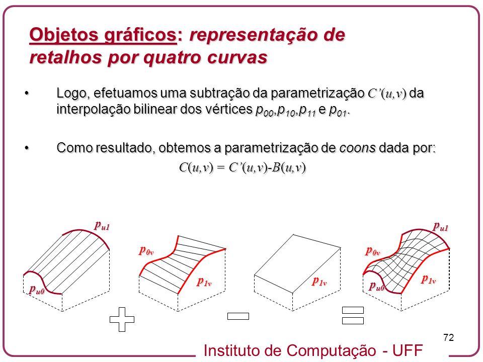 Instituto de Computação - UFF 72 Objetos gráficos: representação de retalhos por quatro curvas Logo, efetuamos uma subtração da parametrização C(u,v)