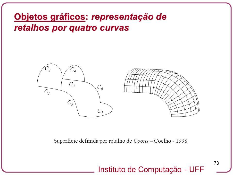 Instituto de Computação - UFF 73 Objetos gráficos: representação de retalhos por quatro curvas C6C6 C7C7 C5C5 C3C3 C4C4 C2C2 C1C1 Superfície definida