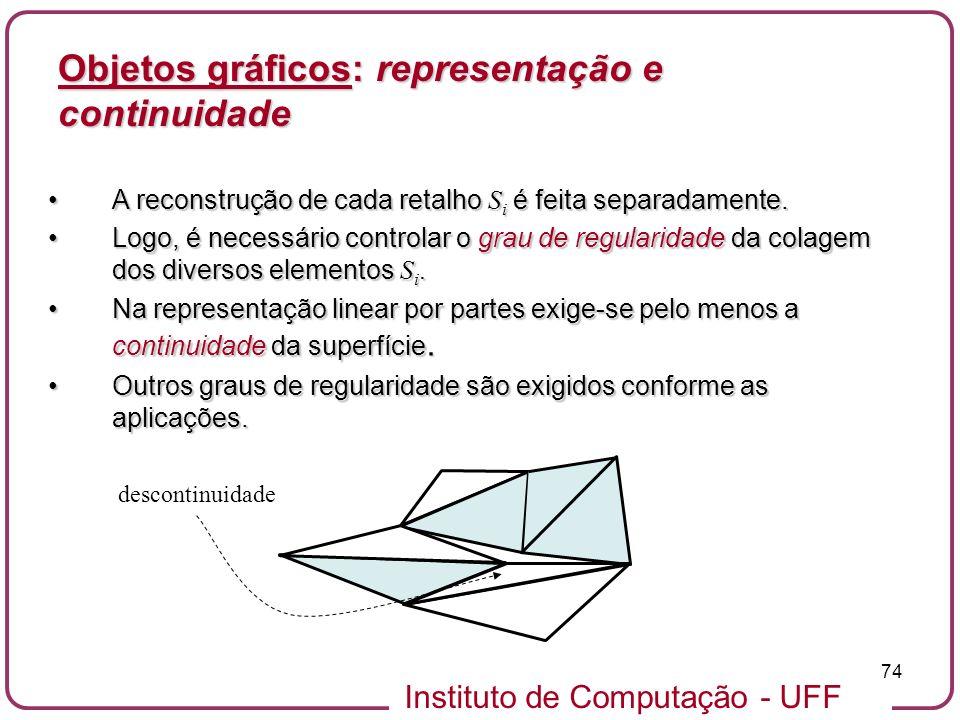 Instituto de Computação - UFF 74 Objetos gráficos: representação e continuidade A reconstrução de cada retalho S i é feita separadamente.A reconstruçã