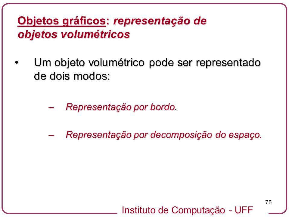 Instituto de Computação - UFF 75 Objetos gráficos: representação de objetos volumétricos Um objeto volumétrico pode ser representado de dois modos:Um