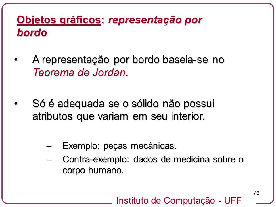 Instituto de Computação - UFF 76 Objetos gráficos: representação por bordo A representação por bordo baseia-se no Teorema de Jordan.A representação po