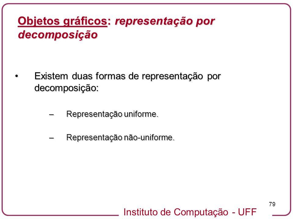Instituto de Computação - UFF 79 Objetos gráficos: representação por decomposição Existem duas formas de representação por decomposição:Existem duas f