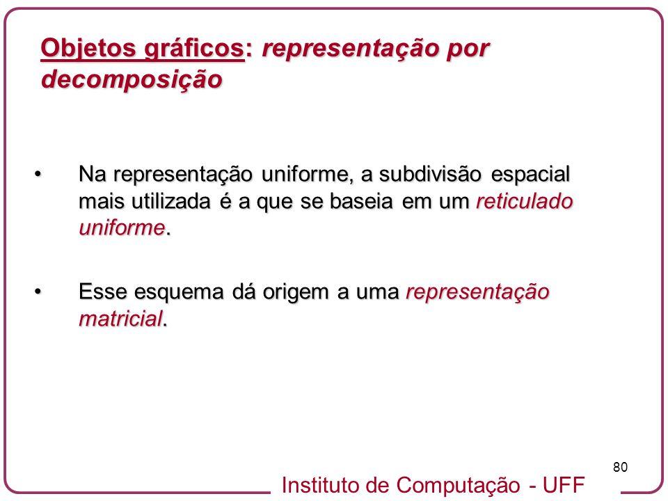 Instituto de Computação - UFF 80 Objetos gráficos: representação por decomposição Na representação uniforme, a subdivisão espacial mais utilizada é a