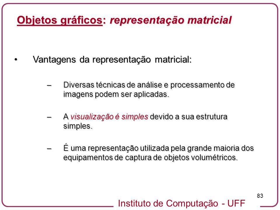 Instituto de Computação - UFF 83 Objetos gráficos: representação matricial Vantagens da representação matricial:Vantagens da representação matricial: