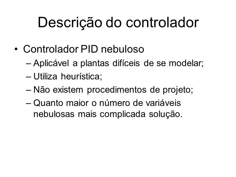 Descrição do controlador Controlador PID nebuloso decomposto –Possui três entradas, uma saída e um base de regra dividida em três uma para cada entrada.