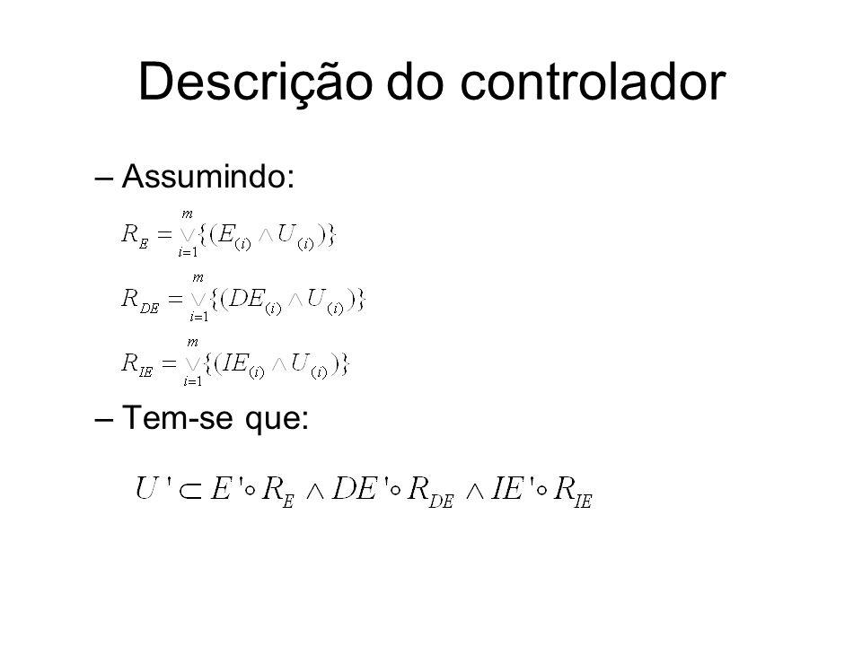 Parâmetros do controlador Base de regra de duas dimensões
