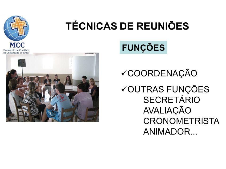 TÉCNICAS DE REUNIÕES COORDENAÇÃO OUTRAS FUNÇÕES SECRETÁRIO AVALIAÇÃO CRONOMETRISTA ANIMADOR... FUNÇÕES