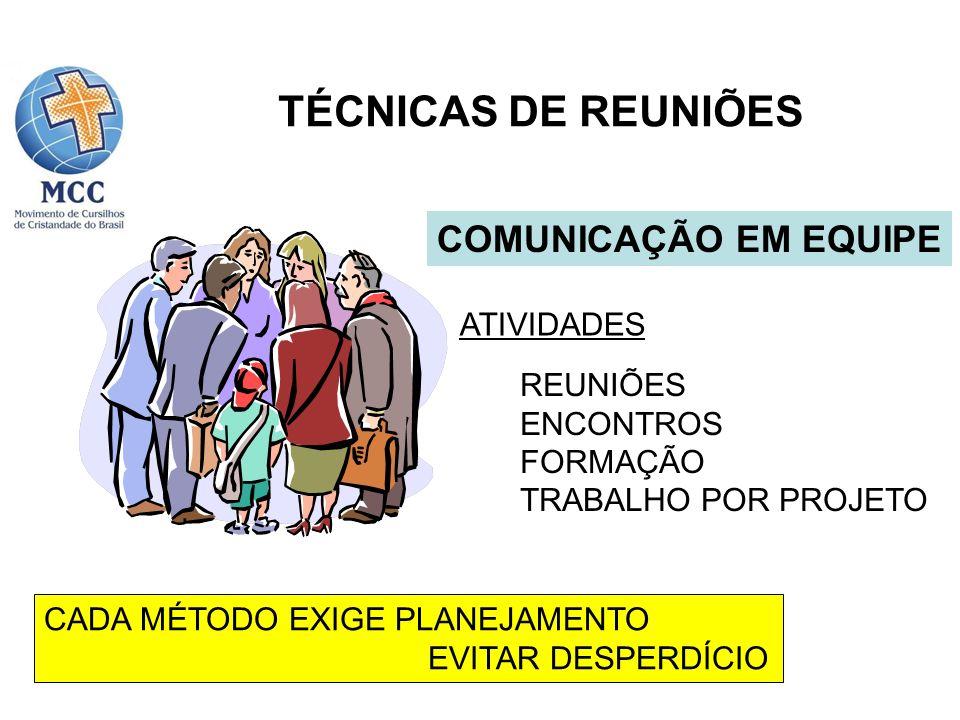 TÉCNICAS DE REUNIÕES PREPARAR CONDUZIR ATINGIR OBJETIVOS
