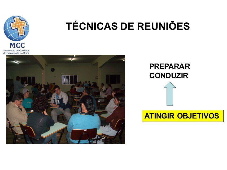 TÉCNICAS DE REUNIÕES PLANEJAMENTO/PREPARAÇÃO 1- DEFINIÇÃO DOS OBJETIVOS E ESTRATÉGIA 2- PAUTA/AGENDA 3- ESCOLHA DOS PARTICIPANTES 4- CONVOCAÇÃO 5- METODOLOGIA E TÉCNICAS