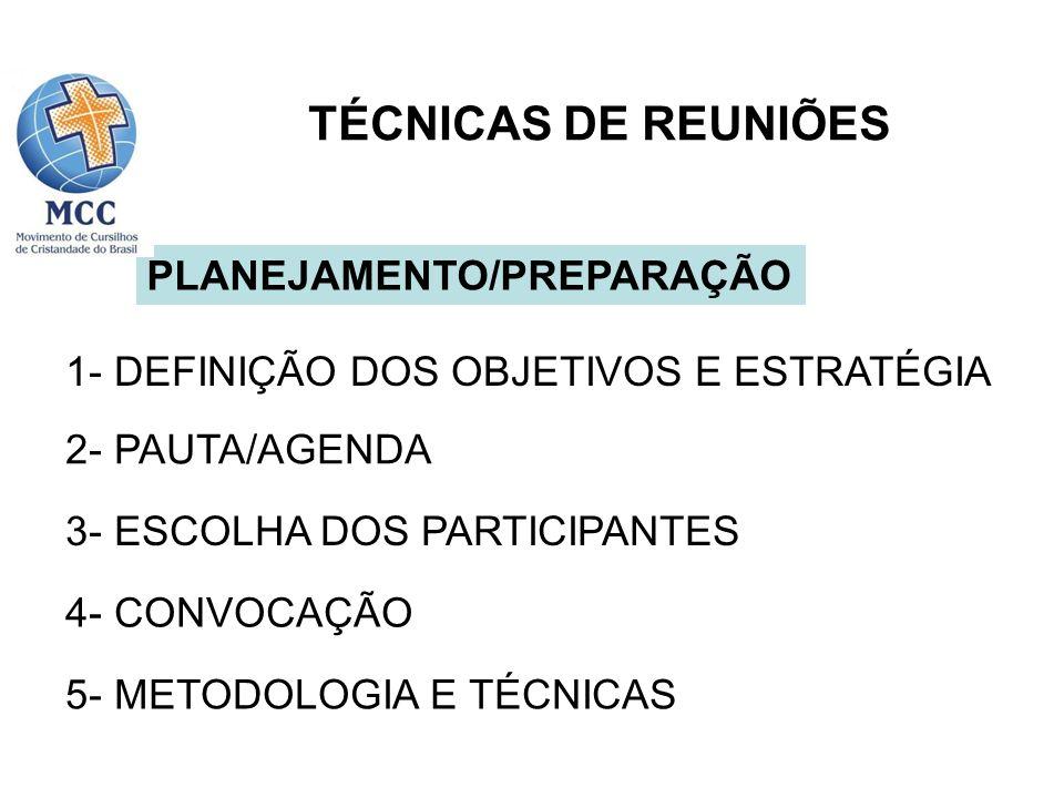 TÉCNICAS DE REUNIÕES PLANEJAMENTO/PREPARAÇÃO 1- DEFINIÇÃO DOS OBJETIVOS E ESTRATÉGIA 2- PAUTA/AGENDA 3- ESCOLHA DOS PARTICIPANTES 4- CONVOCAÇÃO 5- MET