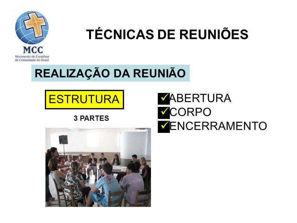 TÉCNICAS DE REUNIÕES REALIZAÇÃO DA REUNIÃO ESTRUTURA ABERTURA CORPO ENCERRAMENTO 3 PARTES