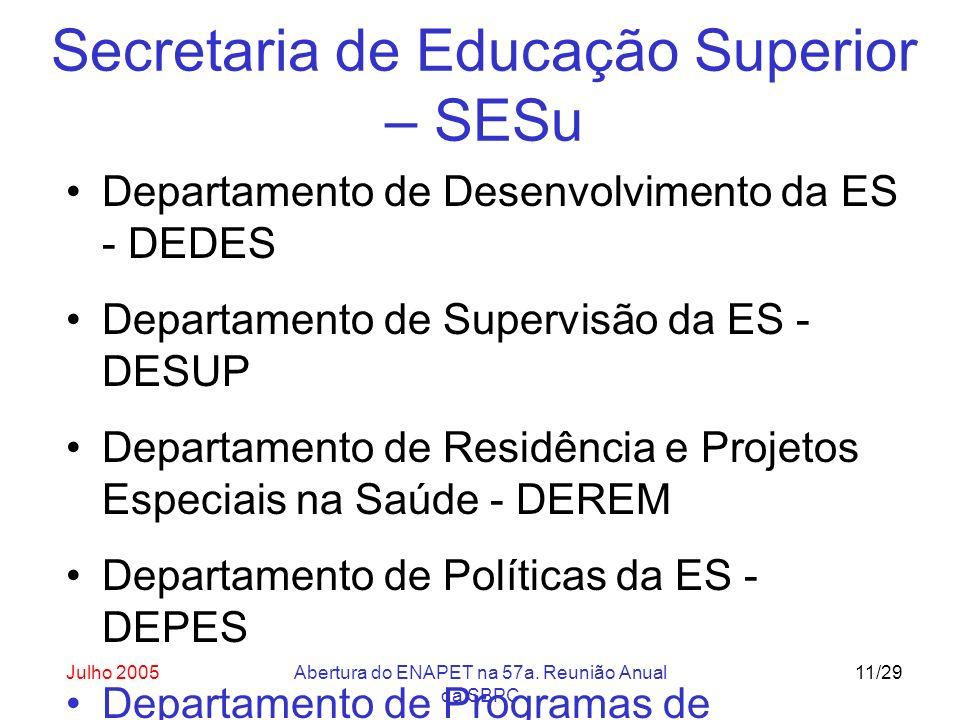 Julho 2005Abertura do ENAPET na 57a. Reunião Anual da SBPC 11/29 Secretaria de Educação Superior – SESu Departamento de Desenvolvimento da ES - DEDES